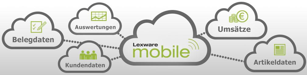 Lexware mobile Daten