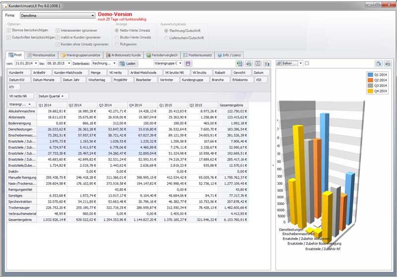 KundenumsatzlLX Pro - Pivot-Auswertung