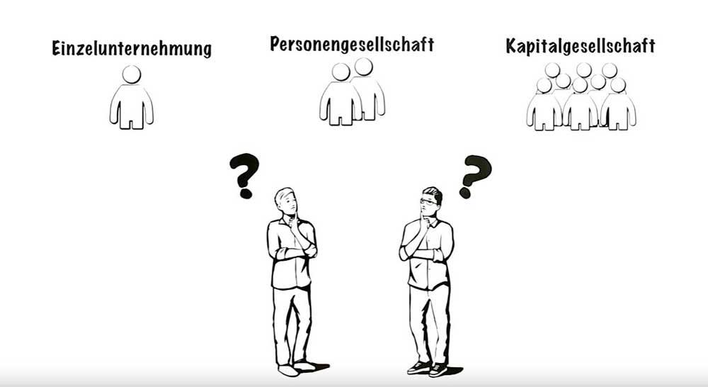 Unternehmesformen in Deutschland